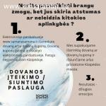 DOVANŲ | DOVANŲ KUPONO ĮTEIKIMAS - SIUNTIMAS